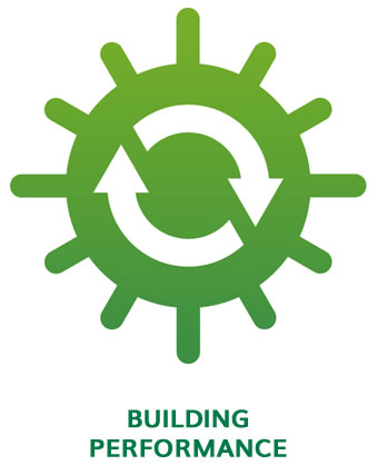 Building Performance | GHG